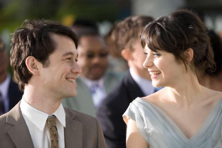 2021婚姻运势测算:如何才能提高爱商,让自己成为万人迷?